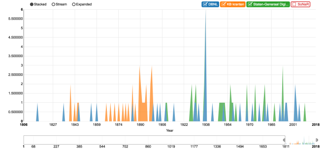 svg-vis-timeline